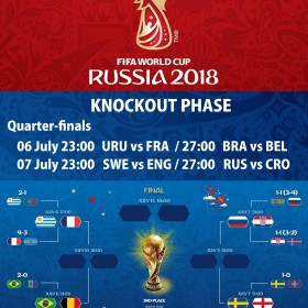 2018fifaworldcupKNOCKOUTPHASE
